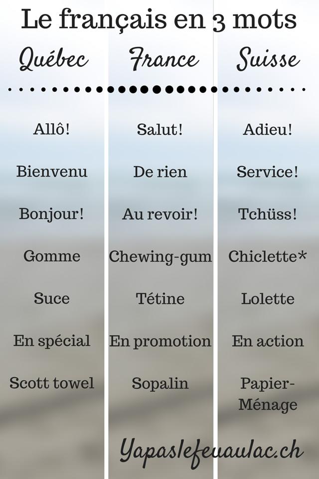 mots-suisses-quebecois-francais-tableau
