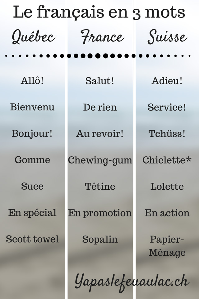 words-swiss-quebecois-french-table